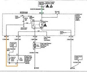 chevy s10 radio wiring diagram 1998 chevy silverado fuel wiring diagram 94 chevy silverado wiring diagram free wiring