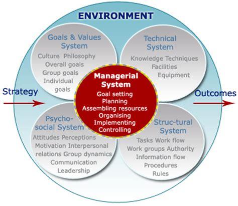 L Model Human Resources by Change Management