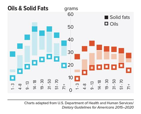 magazine layout design rates obesity chart 2018 gse bookbinder co