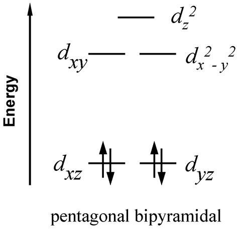 d orbital splitting diagram crystals free text the homoleptic complex