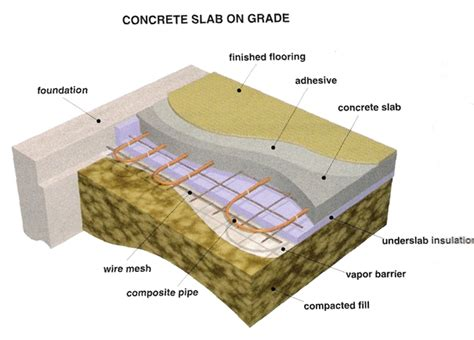 Best Flooring For Concrete Slab Foundation by Mountain Architects Hendricks Architecture Idaho