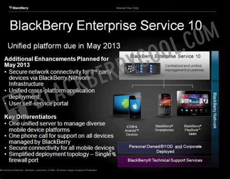 reset blackberry enterprise server keystore password blog archives centrap