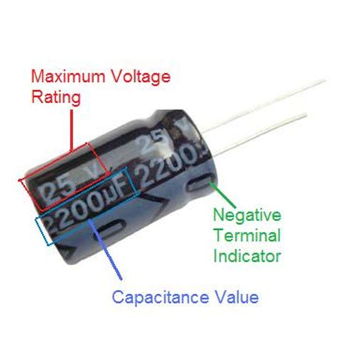 electrolytic capacitor has polarity electrifyin electrolytic capacitor
