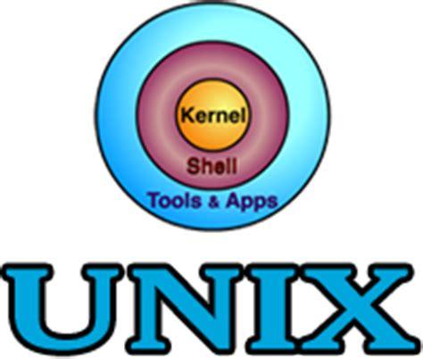 tutorialspoint wiki unix os commands pdf