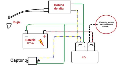 honda cg 125 wiring diagram wiring diagram with description