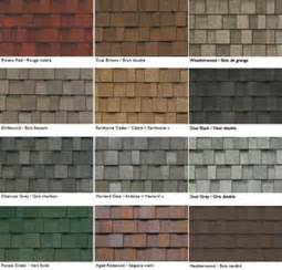 iko shingles colors aaron construction iko