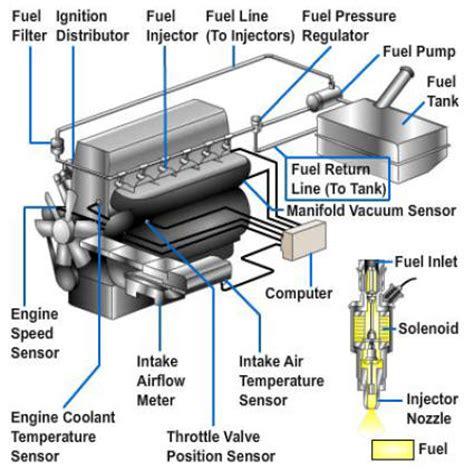 spark tester wiring diagram circuit diagram maker