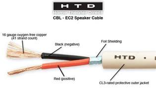 oxygen free speaker cable black website of tedihulk