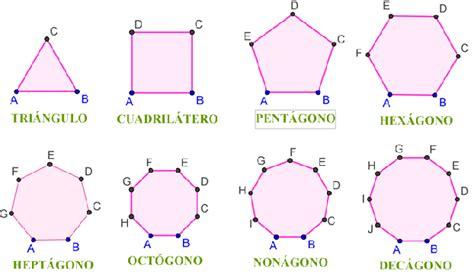 figuras geometricas de 20 lados gta presenta cuadril 225 teros pol 237 gonos quot cuadril 225 teros quot