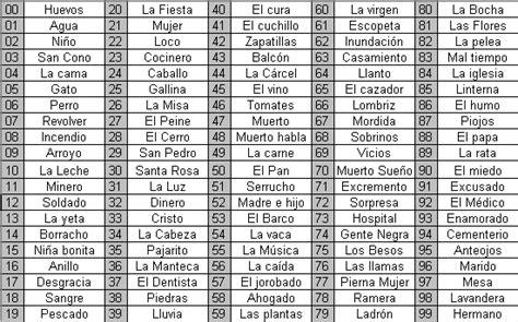 numero de la suerte horoscopo y loteria related keywords suggestions for numeros de la suerte