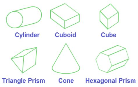 geometric shapes definition | www.pixshark.com images