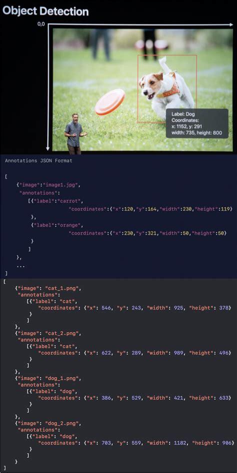 generate annotations  createml  python json format
