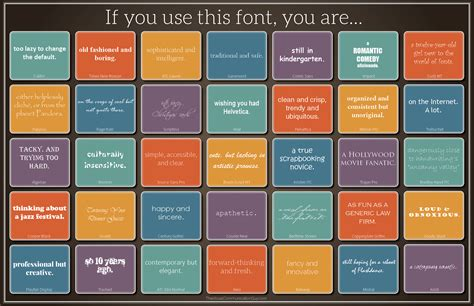 use this if you what does your font choice say about you and your document the visual communication guy