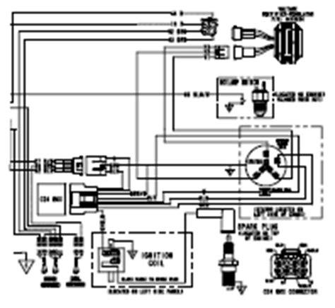 2003 polaris predator 500 wiring diagram and electrical