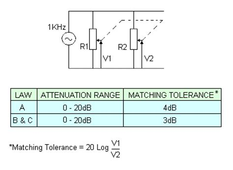 resistor tolerance erage resistor tolerance range 28 images mao electronic products fixed thick chip resistors