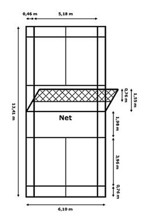 Raket Yonex Standar ukuran lapangan bulu tangkis badminton panjang lebar
