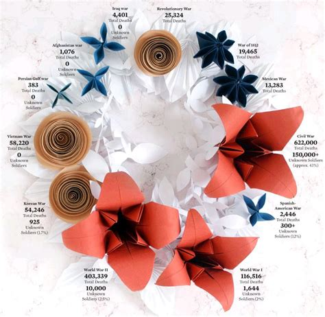 Types Of Origami Flowers - origami wreath and garland