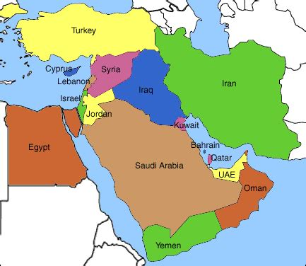 the gateway to the middle east and the exchange of roles