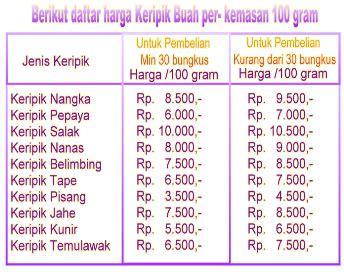 Keripik Buah Mix 300gr Apel Nangka Salak sheeta shop keripik buah
