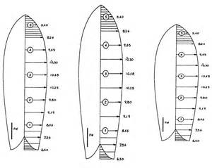 Surfboard Templates by Bluegrass Board Building Re Sizing A Size Surfboard