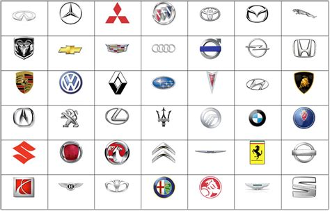 car logos click the car logos quiz