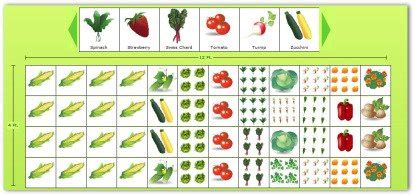 Planning A Garden Layout With Free Software And Veggie Free Vegetable Garden Planner