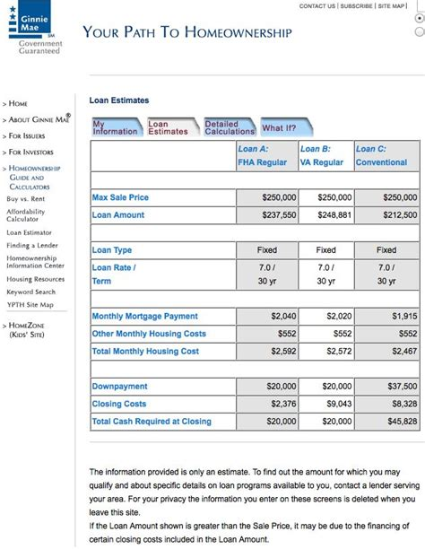 fha loans how can i estimate my monthly mortgage payment