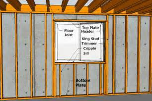 how to frame a basement frame a basemen ideas home