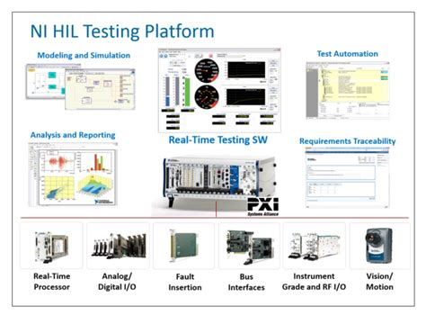 hil test bench hil test bench 28 images hil test bench 28 images nvh