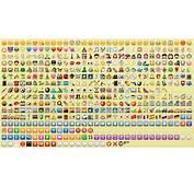 Comment Avoir Les Emoji Sur Mac