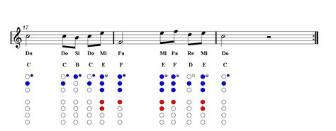 beauty and the beast chord beauty and the beast recorder sheet music guitar chords