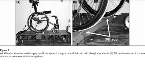 Effect Of Rear Suspension And Speed On Seat Forces And