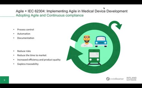 Agile Iec 62304 Implementing Agile In Medical Device Development Intland Software Iec 62304 Software Development Plan Template