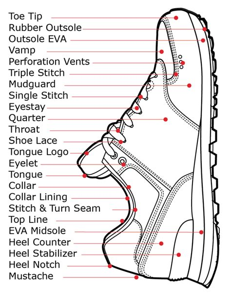 Sepatu Nike Boots Matrix Safety the anatomy of a shoe parts diagram womens shoes