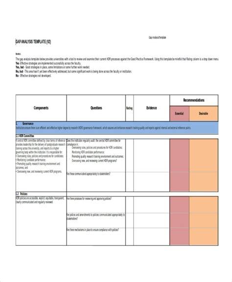 Training Needs Analysis Form Template