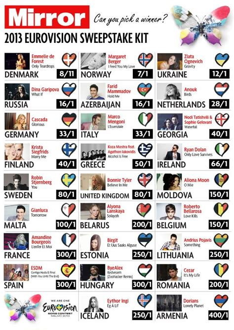 Sweepstake Kit - eurovision 2013 sweepstake kit will you be a song contest winner mirror online
