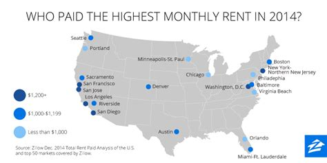 rent in usa here s where rent was most expensive in 2014 business
