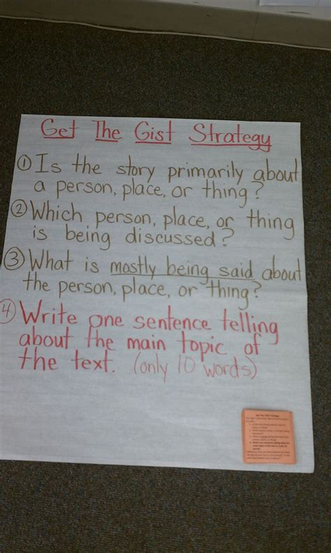7 Best Images About Summary On Pinterest Anchor Charts Nonfiction And Texts Gist Strategy Template