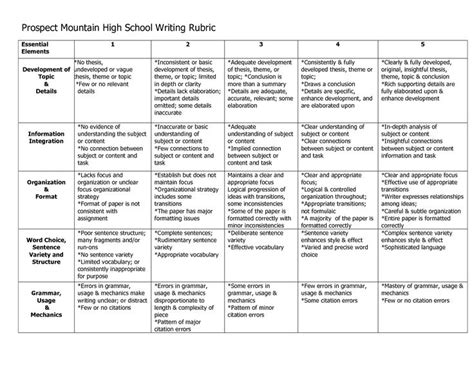 Essay Writing For Middle School by Essay Writing Middle School