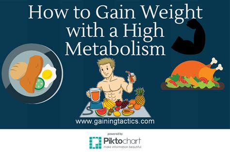 How To Gain by How To Gain Weight With A Fast Metabolism Gaining Tactics