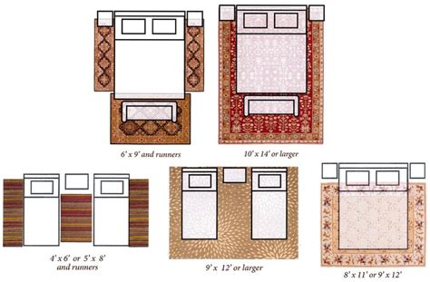 rug size for bedroom c8847ff1b09f2ff9ef60366606c2e85c jpg