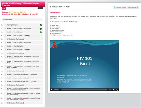 Hiv Pharmacy by Hiv Pharmacy Onlinetraining