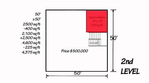 how to calculate square footage of a home www webuildonyourlot com youtube
