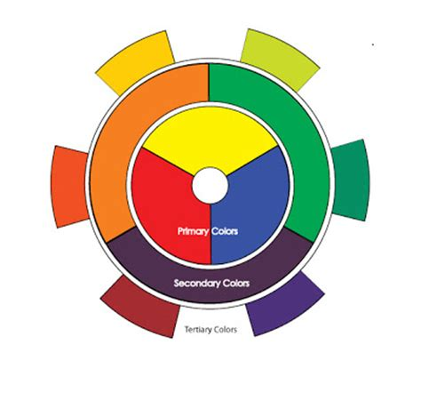 define tertiary colors paint draw paint learn to draw introduction to the color