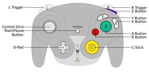 game controller layout file gccontroller layout svg wikimedia commons