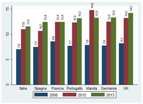 principali banche europee uno sguardo sul passivo delle principali banche europee di