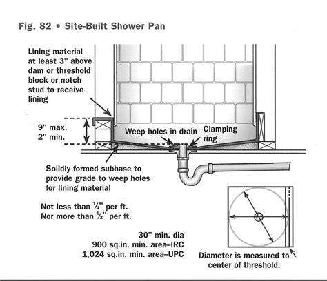 shower pan curb specs k amp s inspections