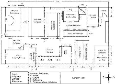 layout de una empresa wikipedia descripci 243 n del proceso de fabricaci 243 n de franelas