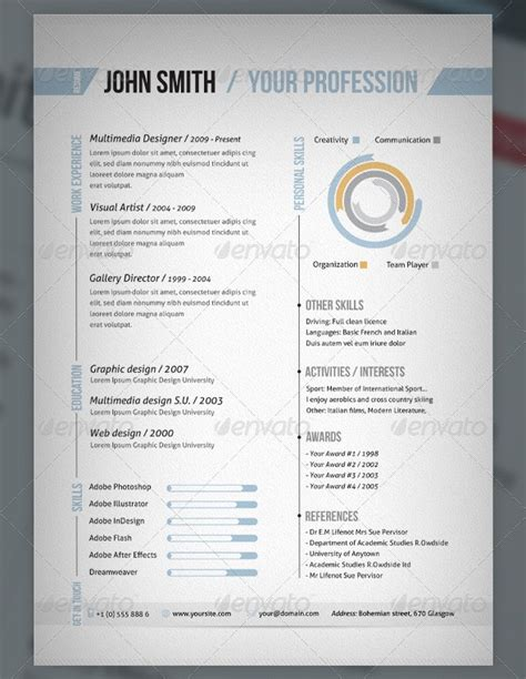 illustrator resume template sle cover letter cover letter template adobe illustrator