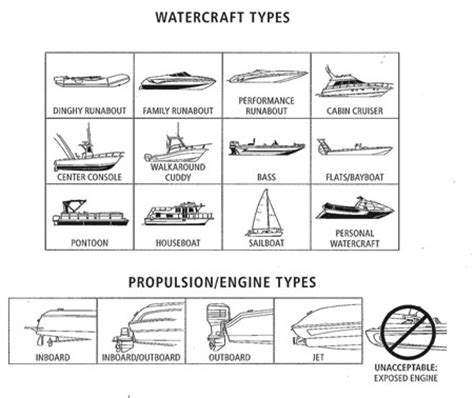 types of boats engines motor boat motor boat engine types